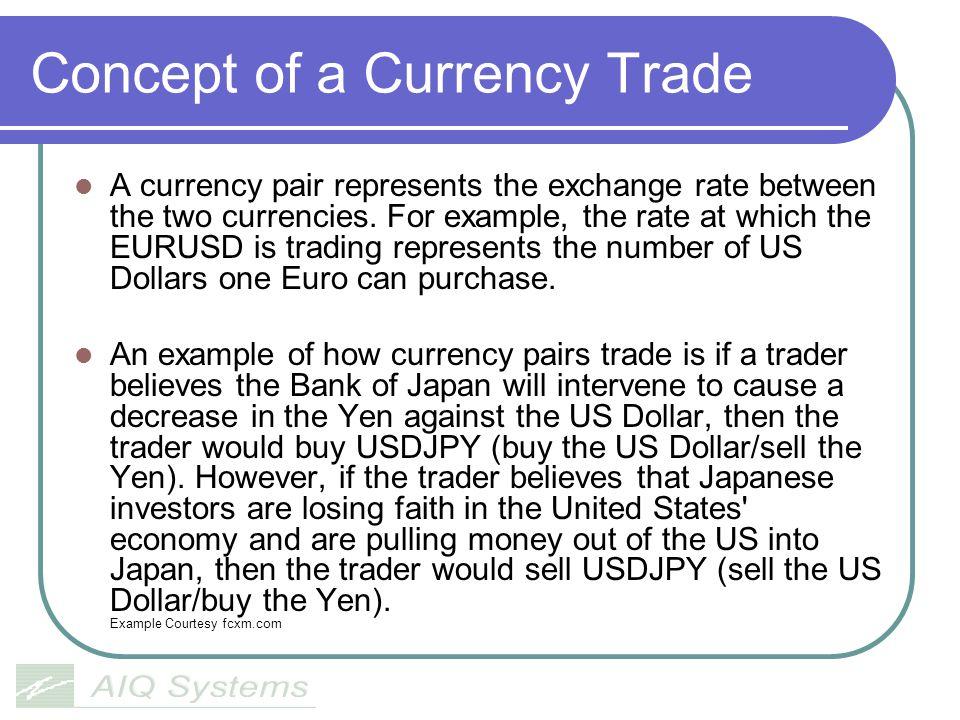EURGBP RSI Wilder and Trading Range