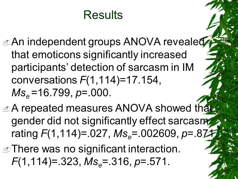  An independent groups ANOVA revealed that emoticons significantly increased participants' detection of sarcasm in IM conversations F(1,114)=17.154, Ms e =16.799, p=.000.