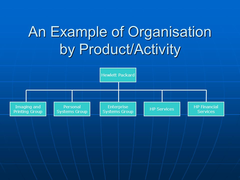 An Example of Organisation by Product/Activity Imaging and Printing Group Personal Systems Group Enterprise Systems Group HP Services HP Financial Ser