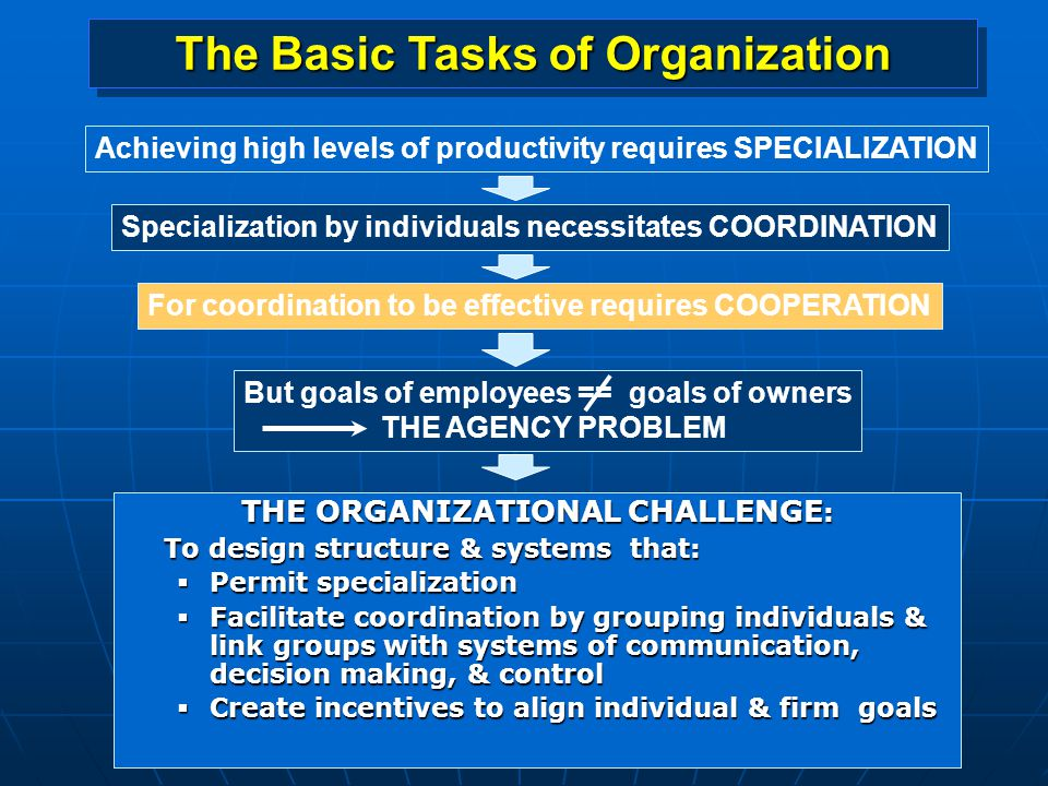 Organization design Organization design is the process of beveloping an organization sttructure.