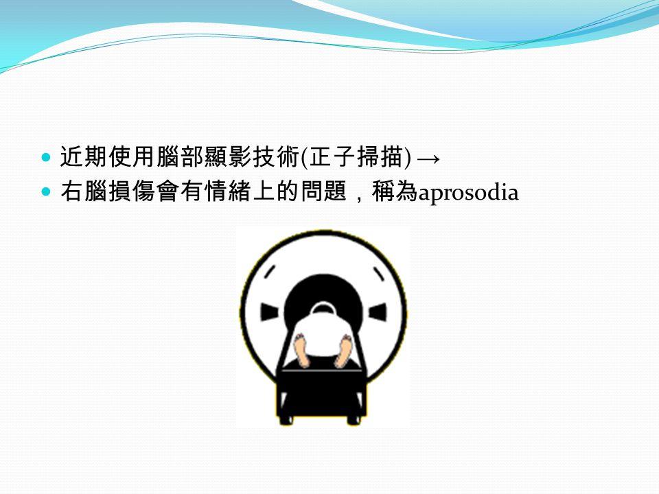 近期使用腦部顯影技術 ( 正子掃描 ) → 右腦損傷會有情緒上的問題,稱為 aprosodia