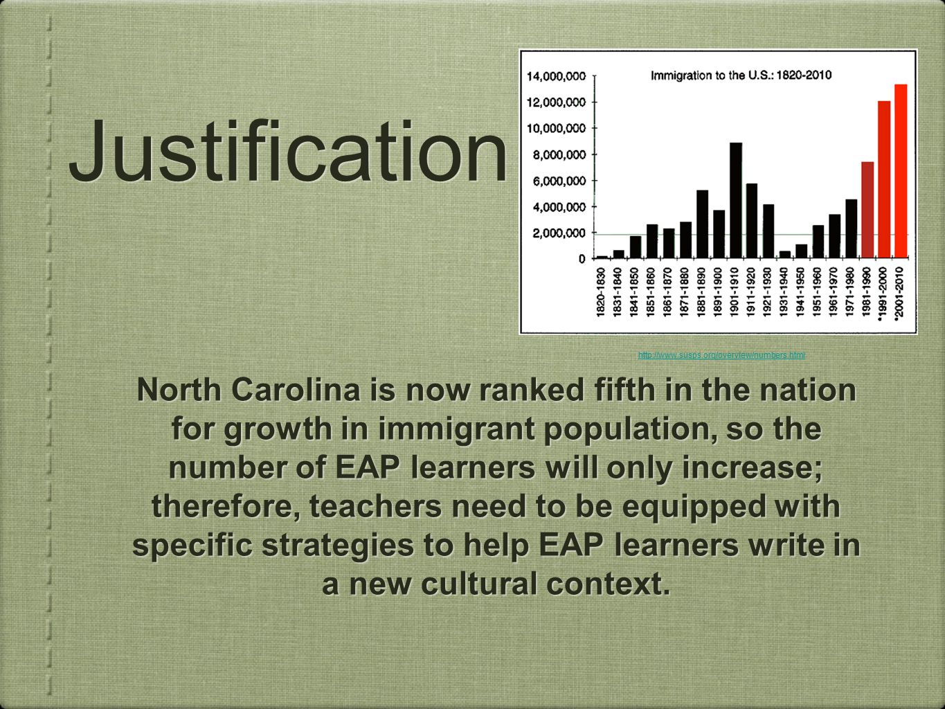 Justification North Carolina is now ranked fifth in the nation for growth in immigrant population, so the number of EAP learners will only increase; t