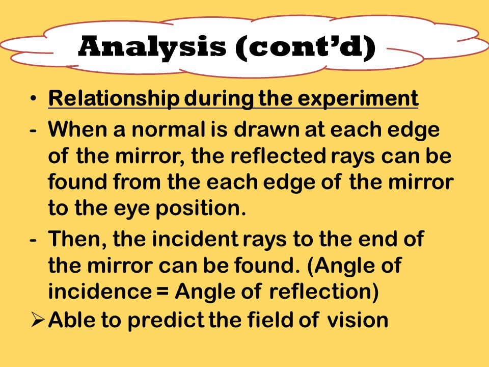 Relationship during the experiment -When a normal is drawn at each edge of the mirror, the reflected rays can be found from the each edge of the mirror to the eye position.