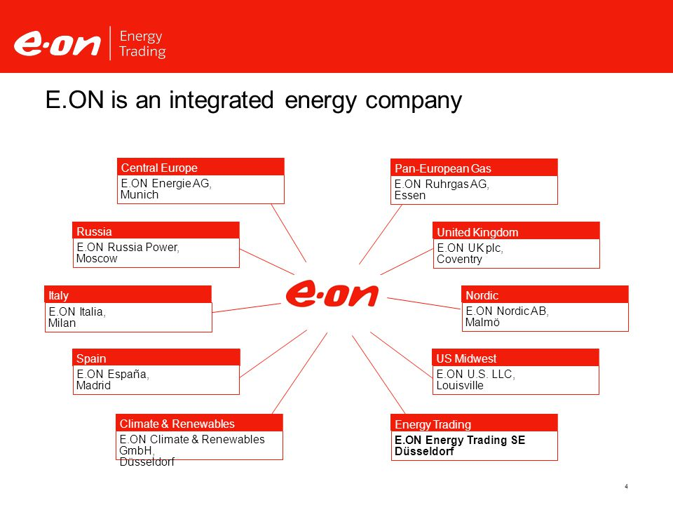 25 Technical Analysis on Gas – Fibonacci Retracements & Targets Source: Thomson Reuters, TradeSignal Enterprise