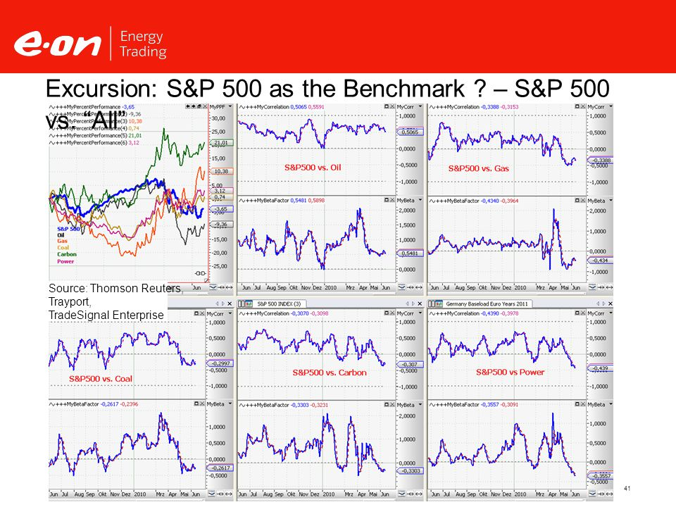 41 Excursion: S&P 500 as the Benchmark . – S&P 500 vs.