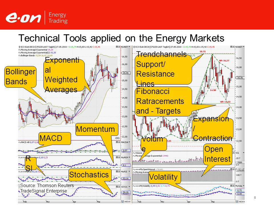 39 Oil as the Benchmark ? – Oil vs. All Source: Thomson Reuters, Trayport TradeSignal Enterprise