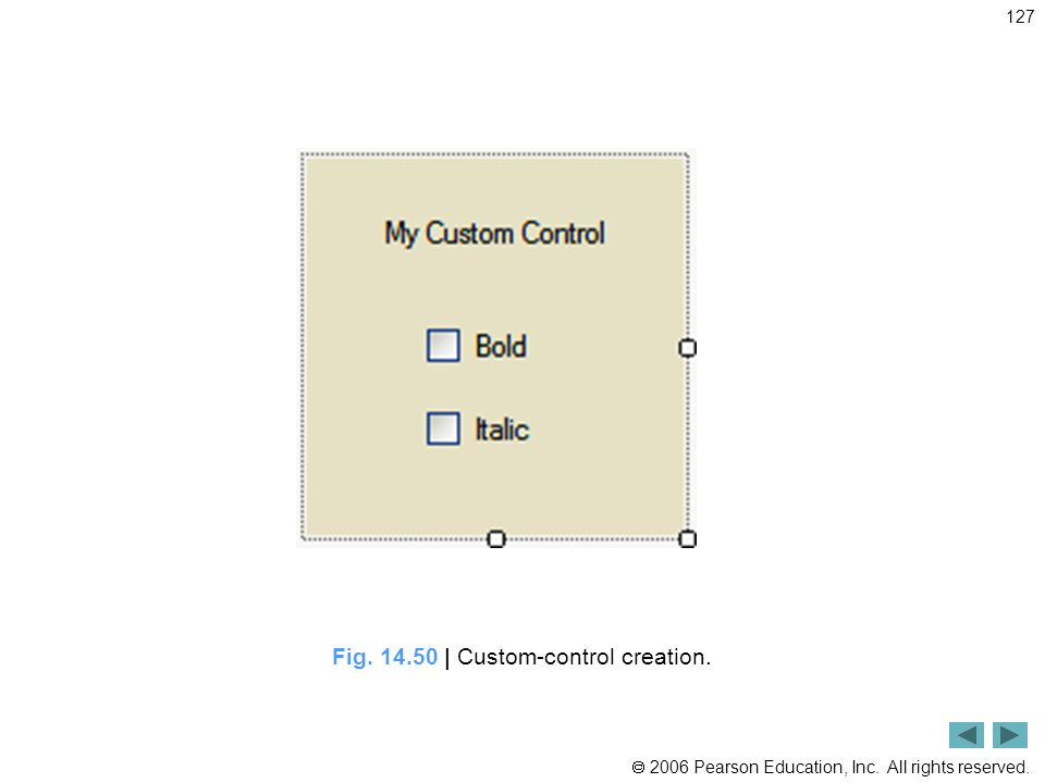  2006 Pearson Education, Inc. All rights reserved. 127 Fig. 14.50 | Custom-control creation.