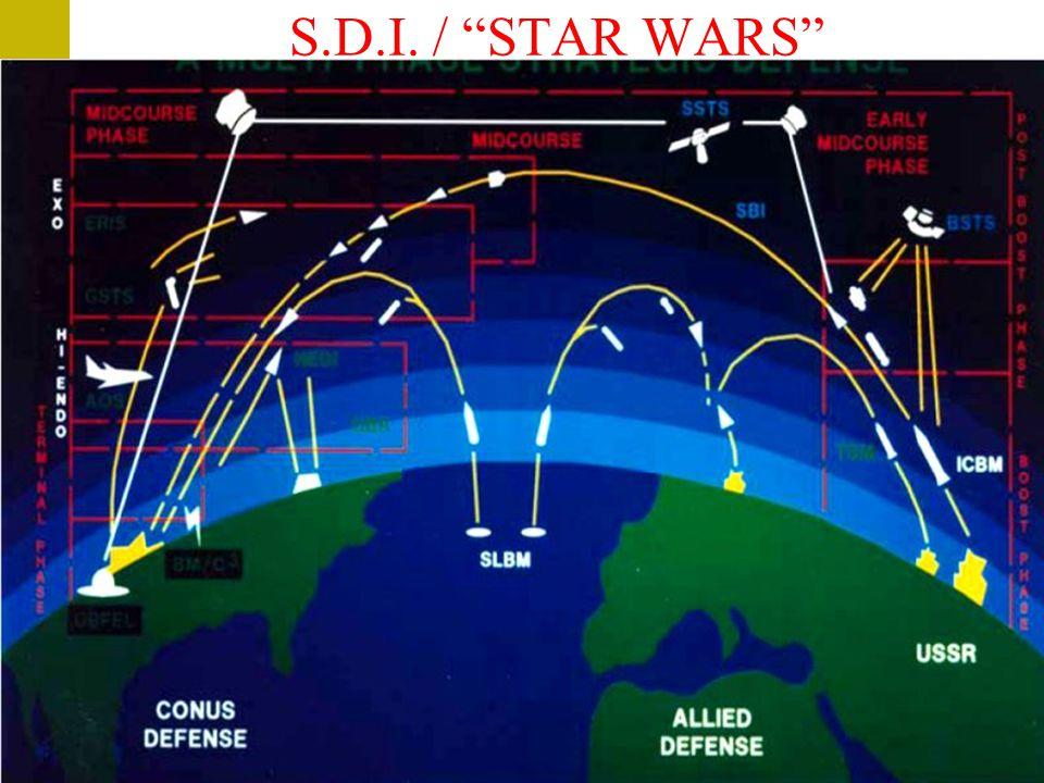 S.D.I. / STAR WARS