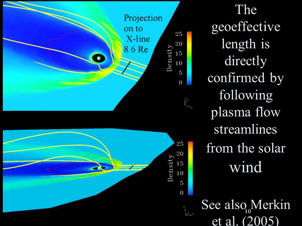 10 The geoeffective length is directly confirmed by following plasma flow streamlines from the solar wind See also Merkin et al.