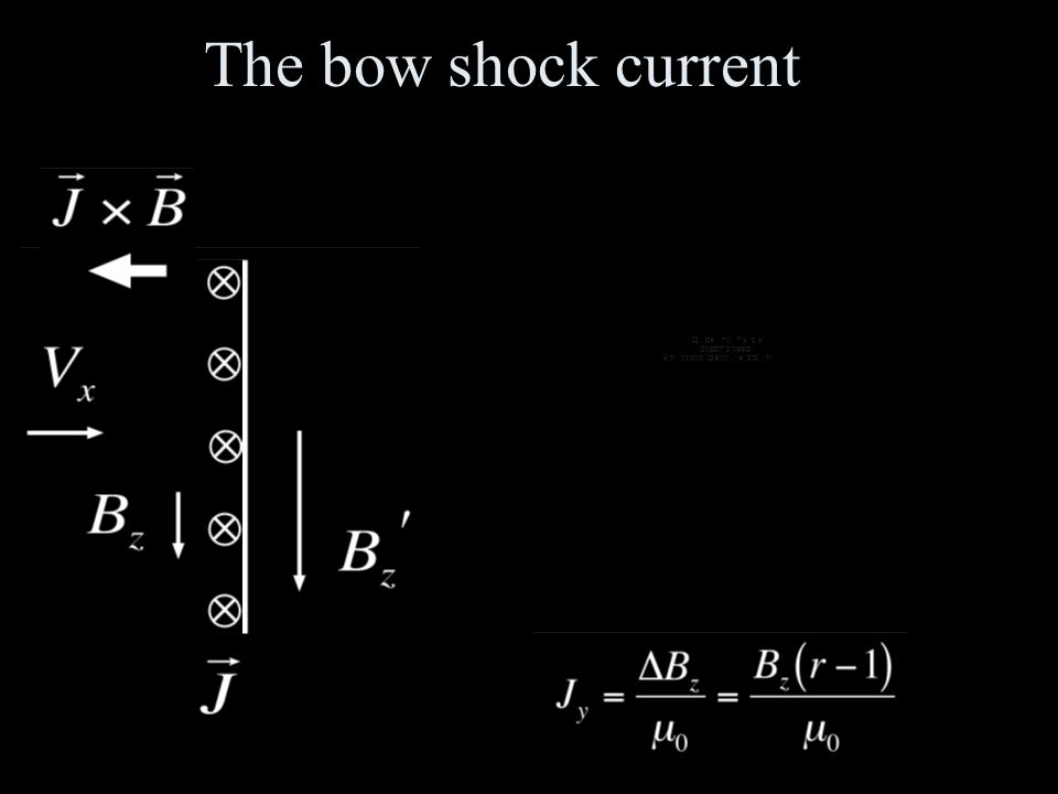 The bow shock current