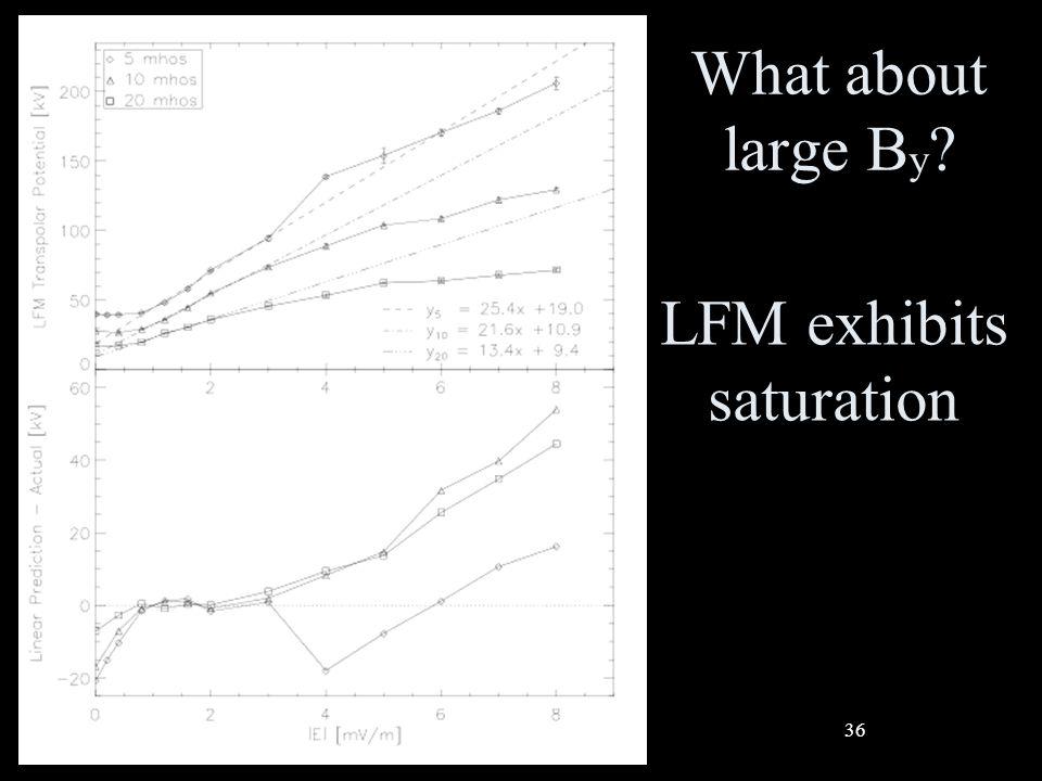 36 What about large B y LFM exhibits saturation