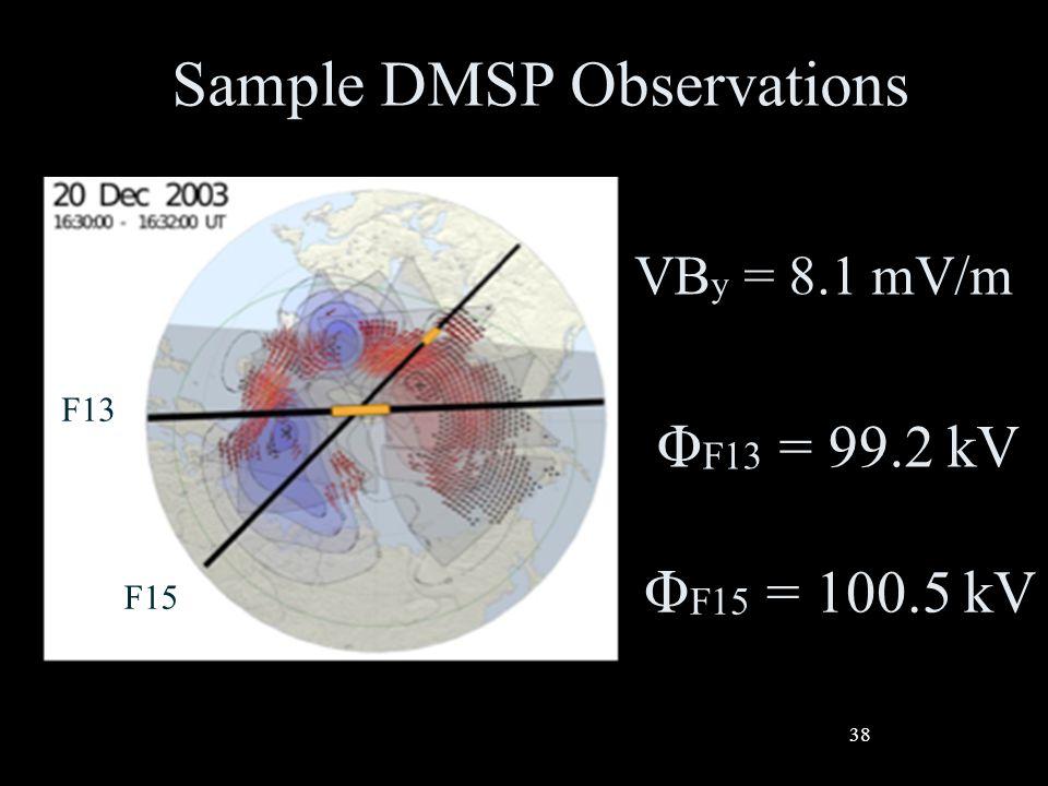 38 Sample DMSP Observations VB y = 8.1 mV/m Φ F13 = 99.2 kV Φ F15 = 100.5 kV F13 F15