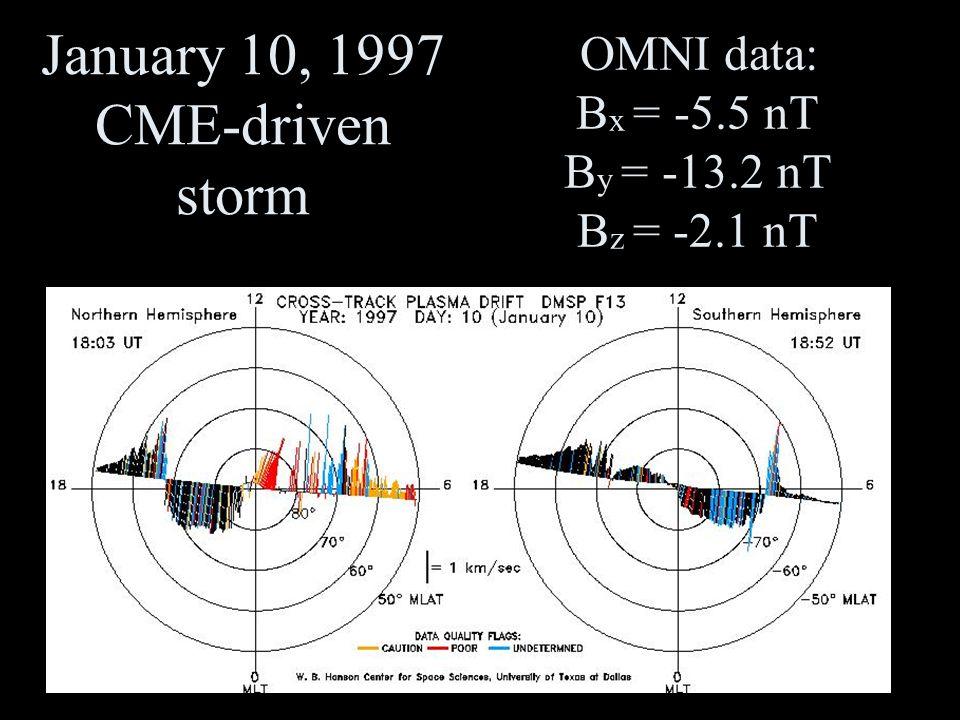 42 OMNI data: B x = -5.5 nT B y = -13.2 nT B z = -2.1 nT January 10, 1997 CME-driven storm