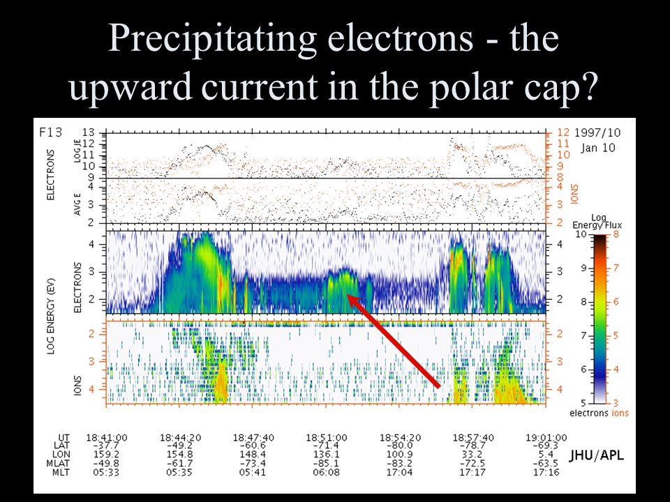 43 Precipitating electrons - the upward current in the polar cap