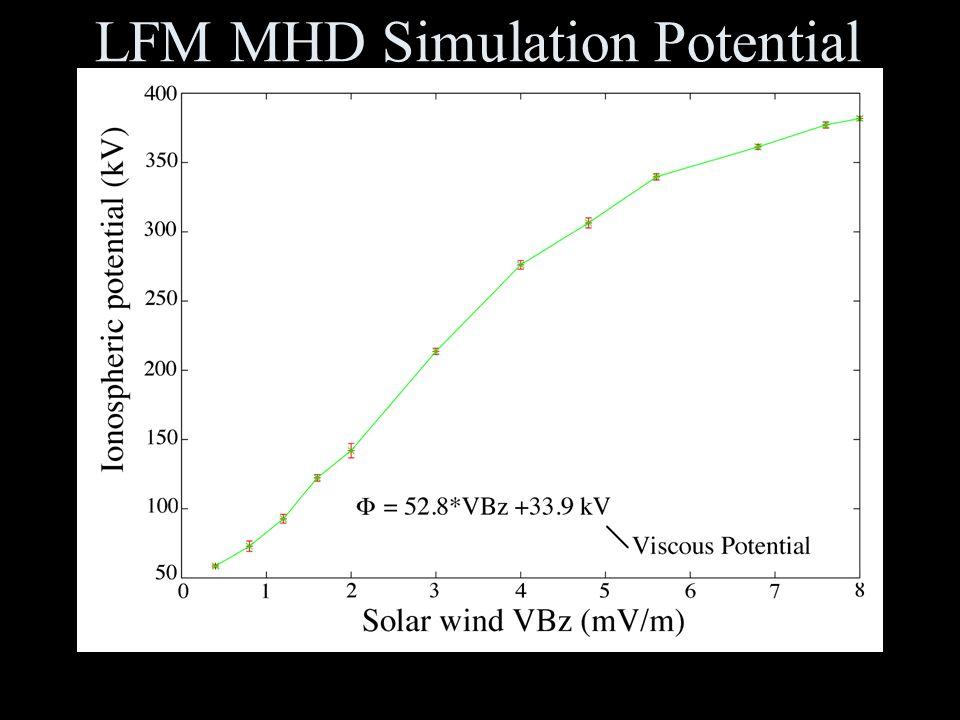 LFM MHD Simulation Potential