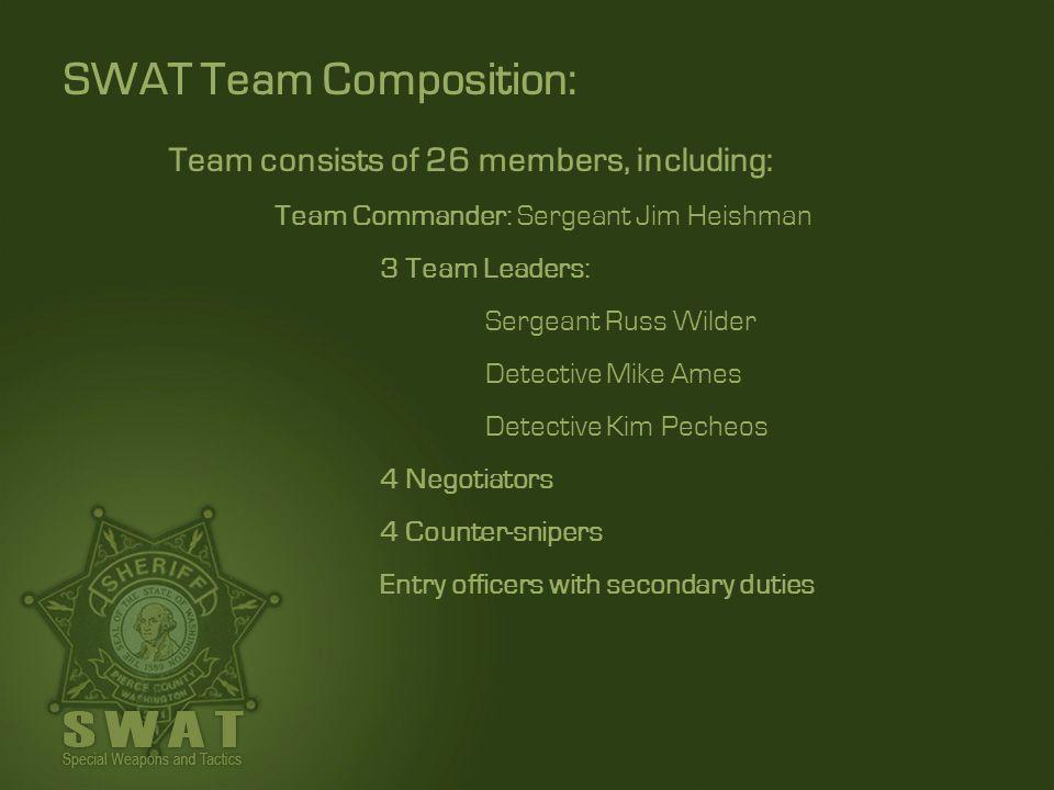 Team consists of 26 members, including: Team Commander: Sergeant Jim Heishman 3 Team Leaders: Sergeant Russ Wilder Detective Mike Ames Detective Kim P