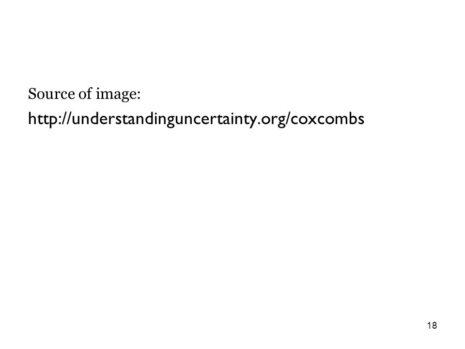 18 Source of image: http://understandinguncertainty.org/coxcombs