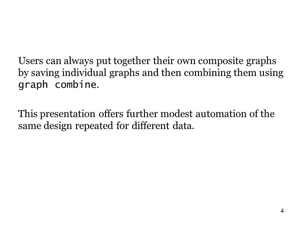 55 designplot default The statistics shown are means.