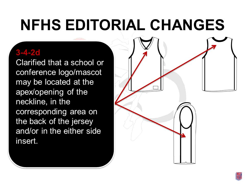 NFHS EDITORIAL CHANGES 3-4-2d Clarified that a school or conference logo/mascot may be located at the apex/opening of the neckline, in the correspondi
