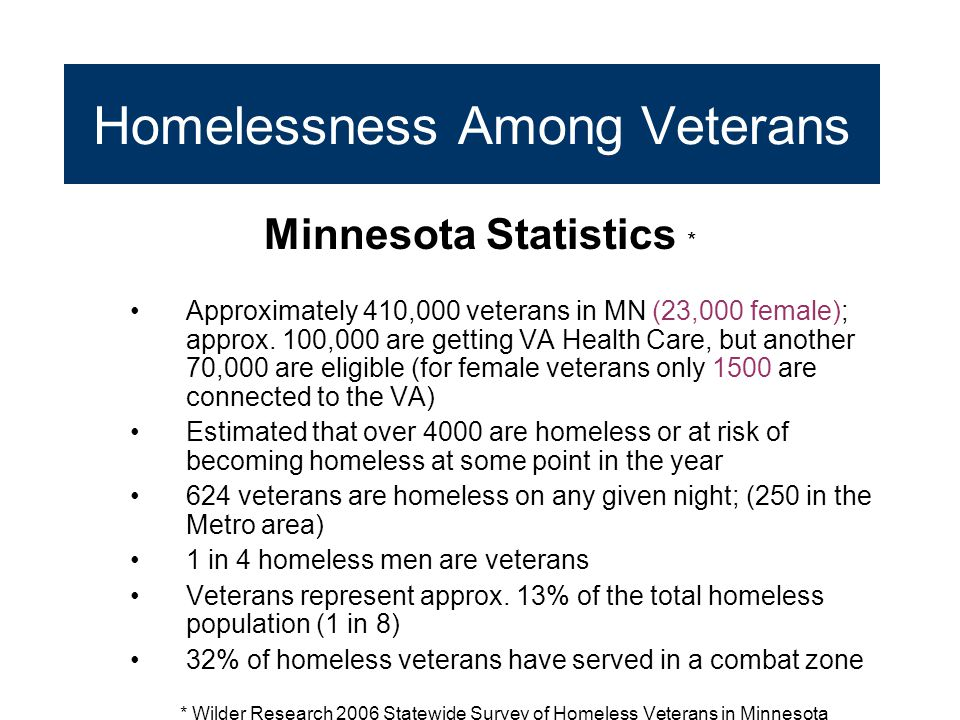 Homelessness Among Veterans Minnesota Statistics * Approximately 410,000 veterans in MN (23,000 female); approx. 100,000 are getting VA Health Care, b