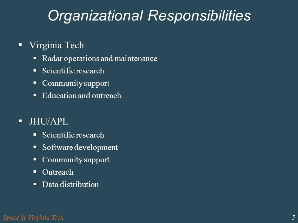Space @ Virginia Tech5 Organizational Responsibilities  Virginia Tech  Radar operations and maintenance  Scientific research  Community support  Education and outreach  JHU/APL  Scientific research  Software development  Community support  Outreach  Data distribution