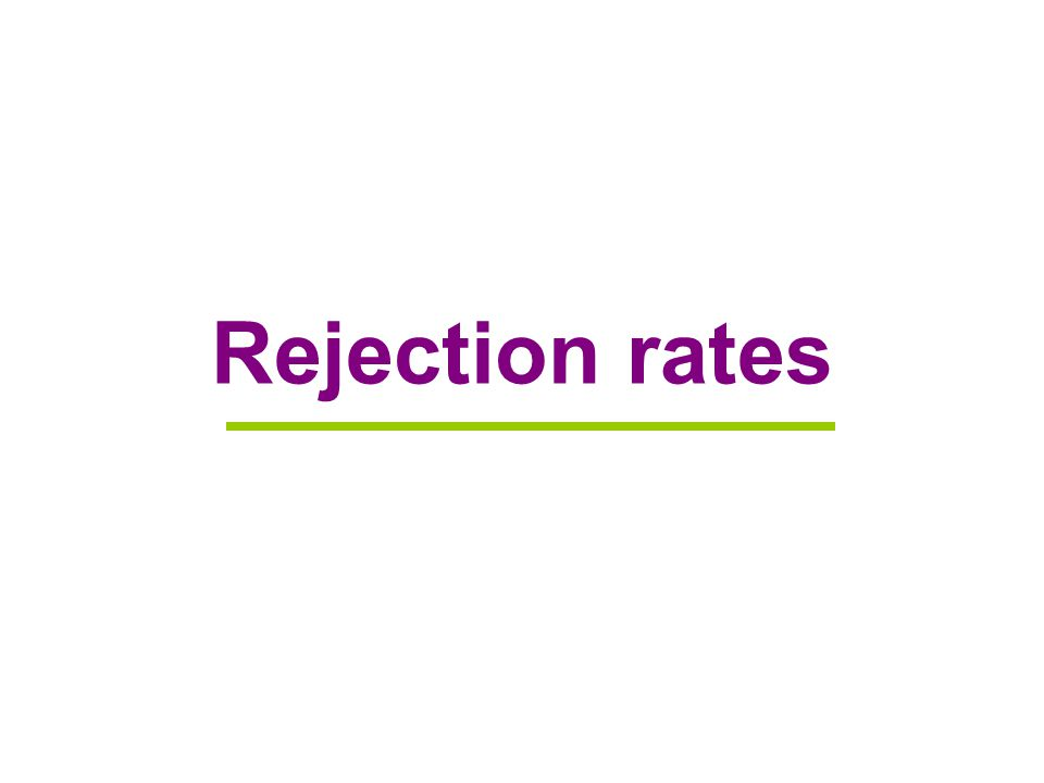 Rejection rates