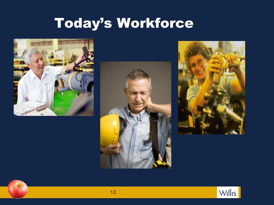 11 Some Facts About Today's Workforce: Current Americans GI Generation1905-192550,000,000 Silent Generation1926-194535,000,000 Baby Boomers1946-196478,000,000 Generation X1965-198265,000,000 Millennials1983-2002?80,000,000 *US CENSUS 2006