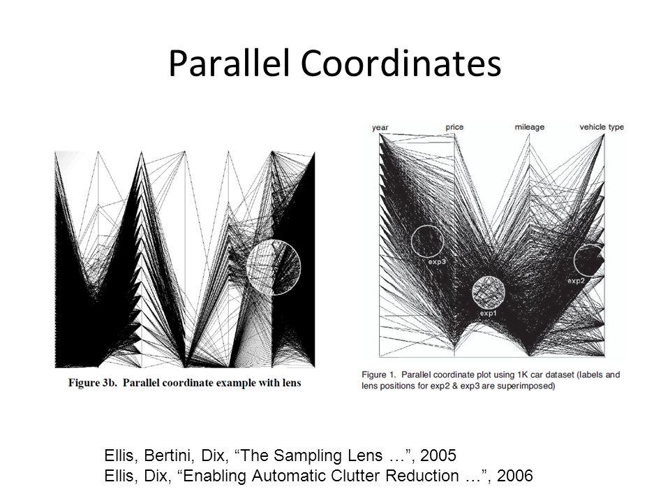 Parallel Coordinates Ellis, Bertini, Dix, The Sampling Lens … , 2005 Ellis, Dix, Enabling Automatic Clutter Reduction … , 2006