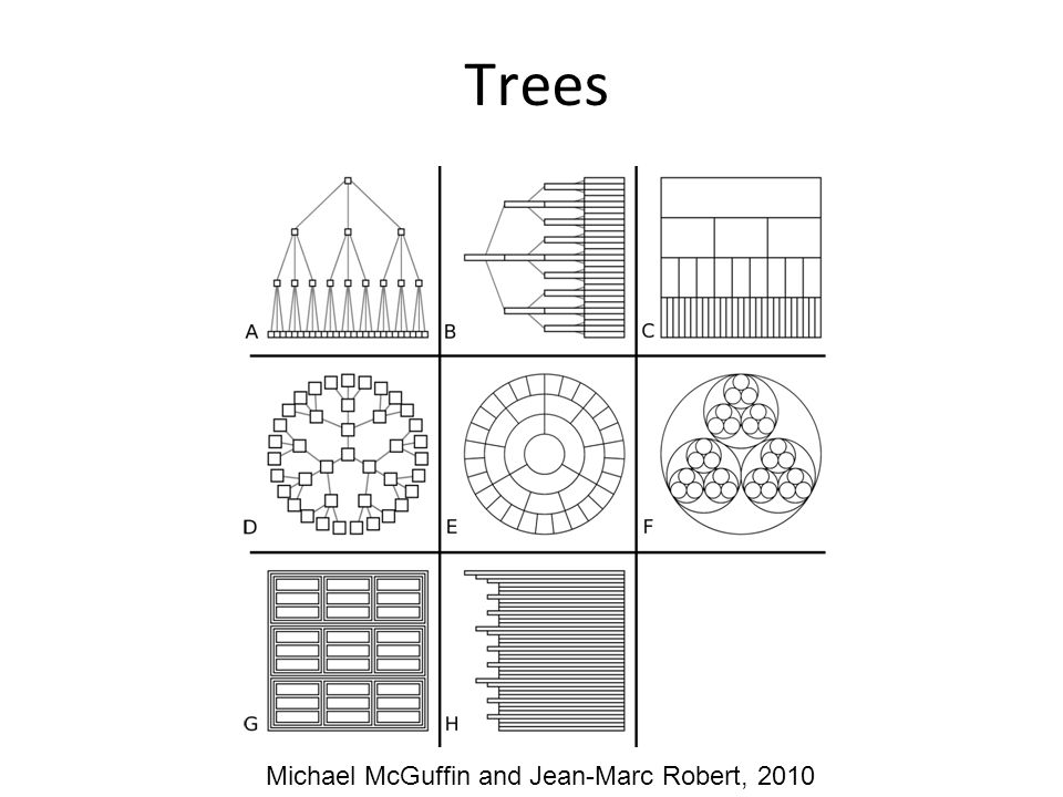 Trees Michael McGuffin and Jean-Marc Robert, 2010