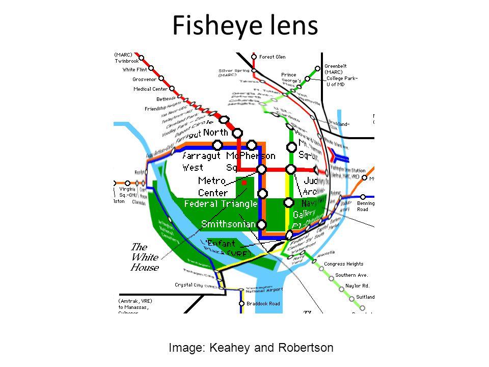 Fisheye lens Image: Keahey and Robertson