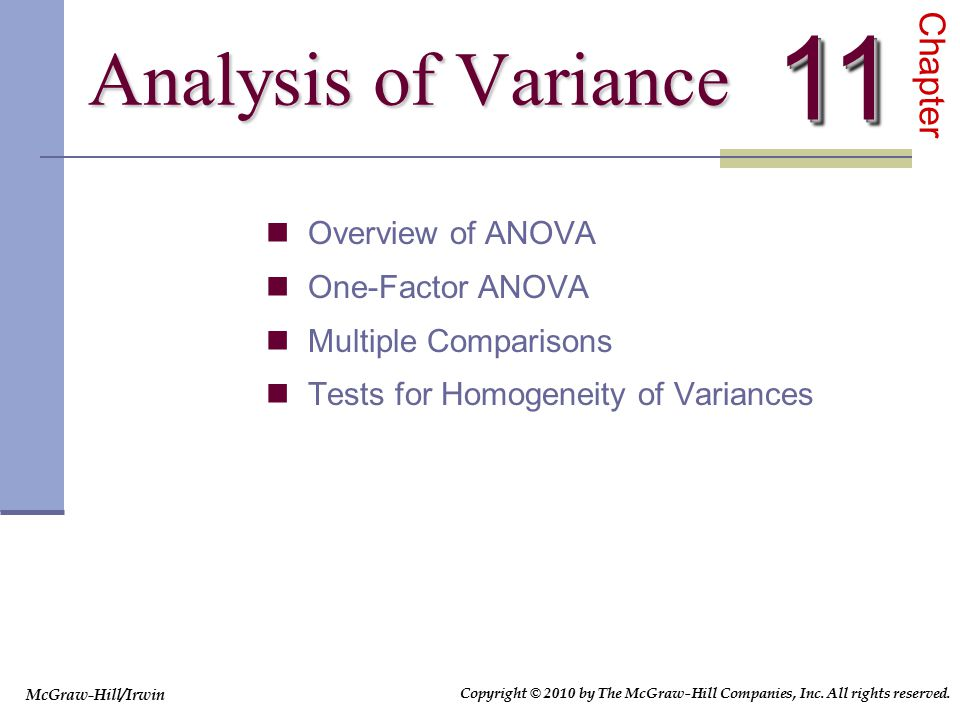 Analysis of Variance Analysis of Variance Chapter1111 Overview of ANOVA One-Factor ANOVA Multiple Comparisons Tests for Homogeneity of Variances Copyr