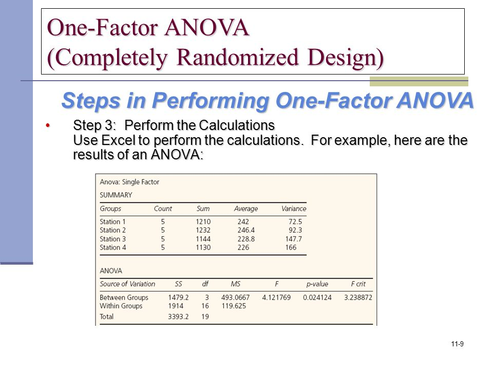 Step 3: Perform the Calculations Use Excel to perform the calculations. For example, here are the results of an ANOVA:Step 3: Perform the Calculations
