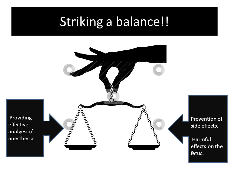 Striking a balance!.Providing effective analgesia/ anesthesia Prevention of side effects.