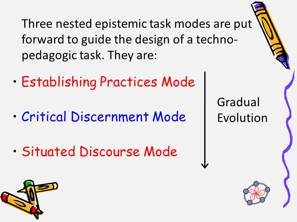 Establishing Practices Mode Critical Discernment Mode Situated Discourse Mode Three nested epistemic task modes are put forward to guide the design of a techno- pedagogic task.