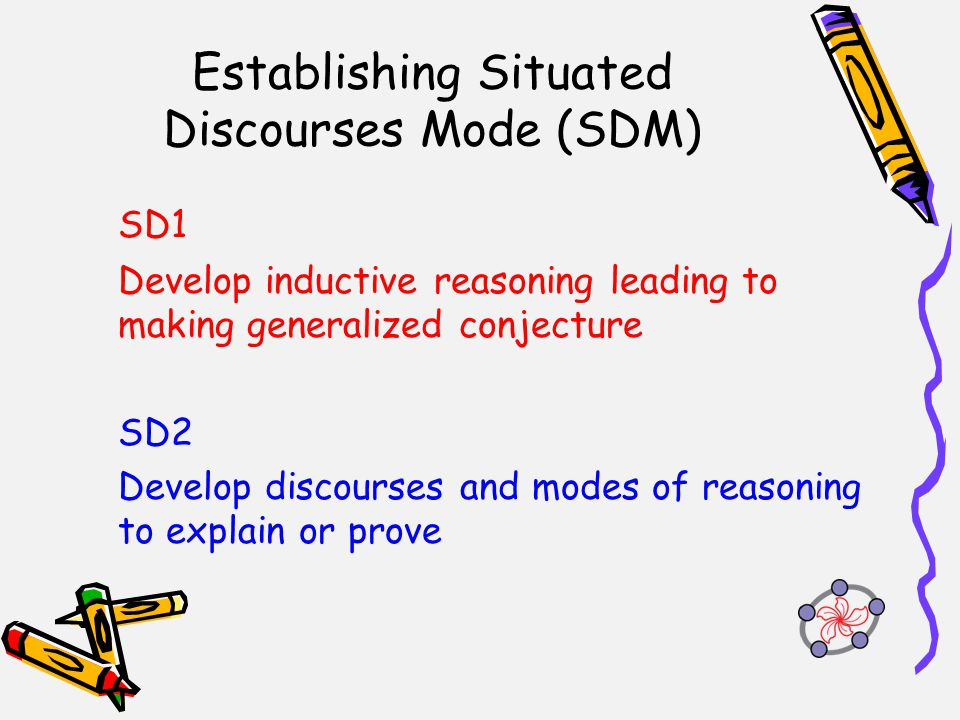Establishing Situated Discourses Mode (SDM) SD1 Develop inductive reasoning leading to making generalized conjecture SD2 Develop discourses and modes of reasoning to explain or prove