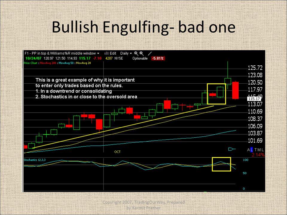 Bullish Engulfing- bad one Copyright 2007, TradingOurWay, Prepared by Kermit Prather
