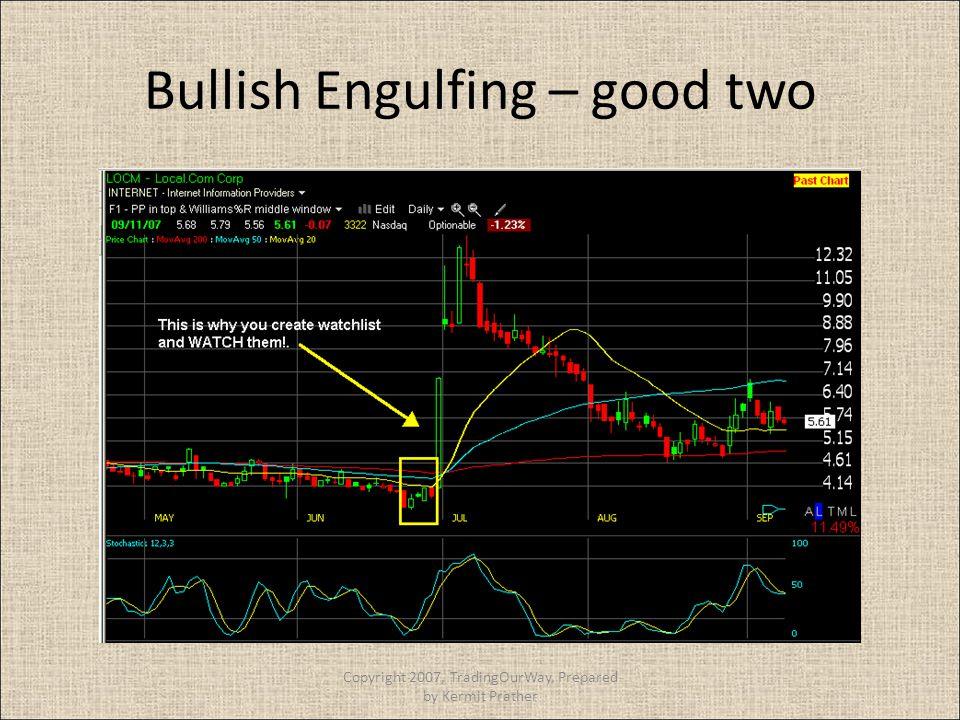 Bullish Engulfing – good two Copyright 2007, TradingOurWay, Prepared by Kermit Prather
