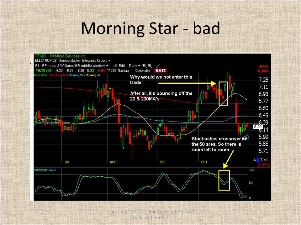 Morning Star - bad Copyright 2007, TradingOurWay, Prepared by Kermit Prather