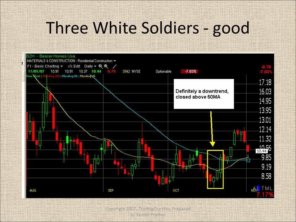 Three White Soldiers - good Copyright 2007, TradingOurWay, Prepared by Kermit Prather