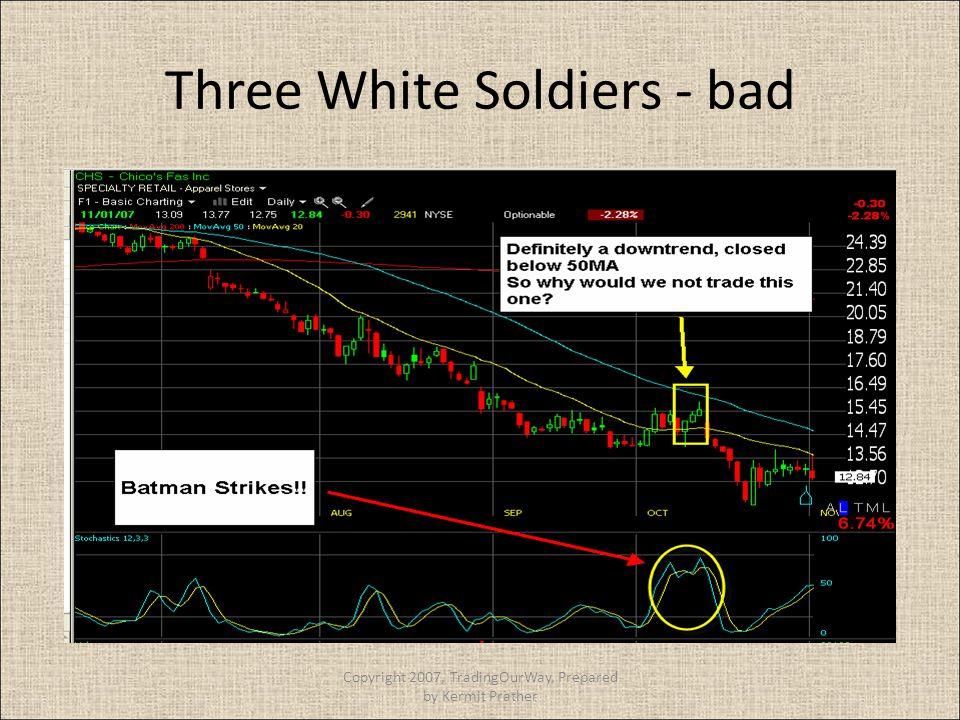 Three White Soldiers - bad Copyright 2007, TradingOurWay, Prepared by Kermit Prather