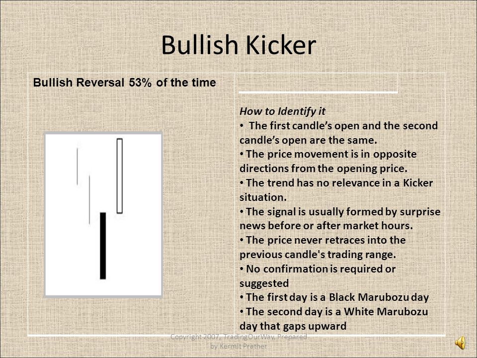 Bullish Kicker Bullish Reversal 53% of the time How to Identify it The first candle's open and the second candle's open are the same. The price moveme