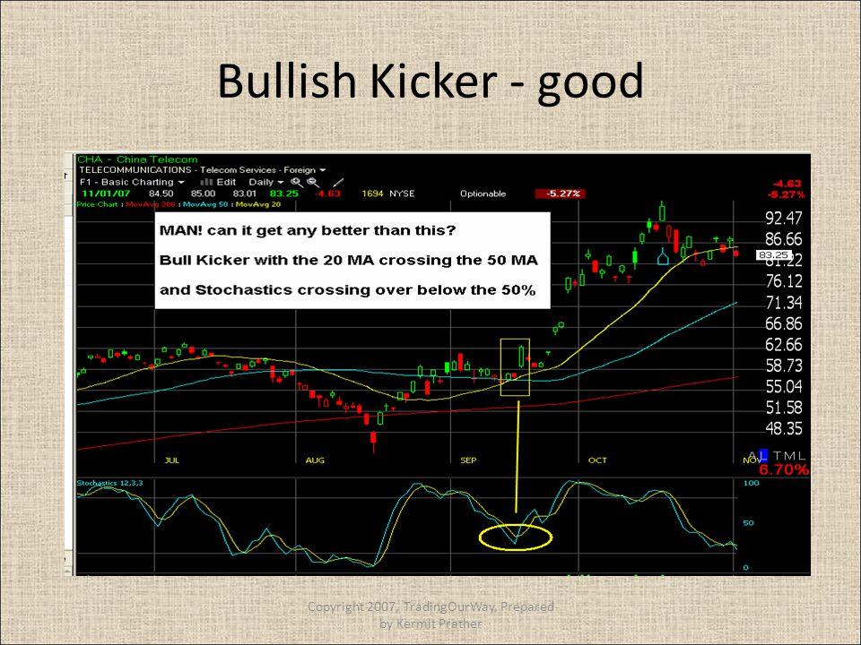 Bullish Kicker - good Copyright 2007, TradingOurWay, Prepared by Kermit Prather