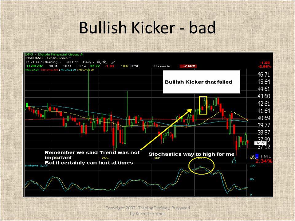 Bullish Kicker - bad Copyright 2007, TradingOurWay, Prepared by Kermit Prather