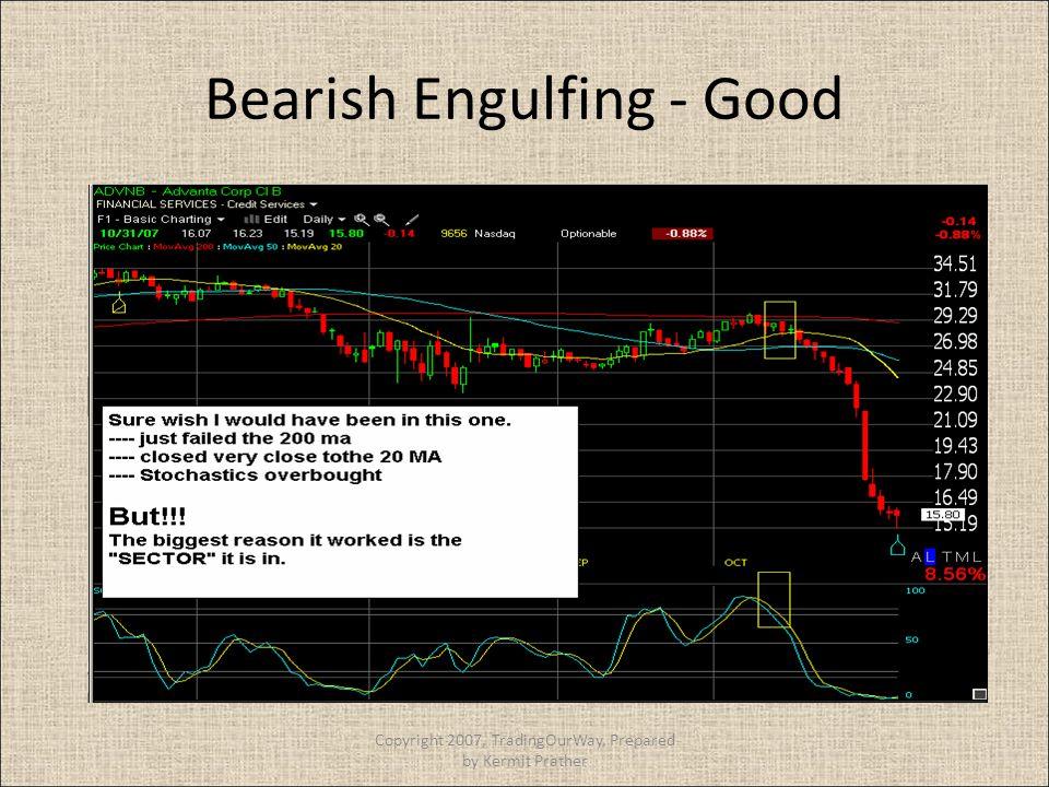 Bearish Engulfing - Good Copyright 2007, TradingOurWay, Prepared by Kermit Prather