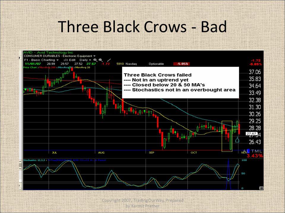 Three Black Crows - Bad Copyright 2007, TradingOurWay, Prepared by Kermit Prather