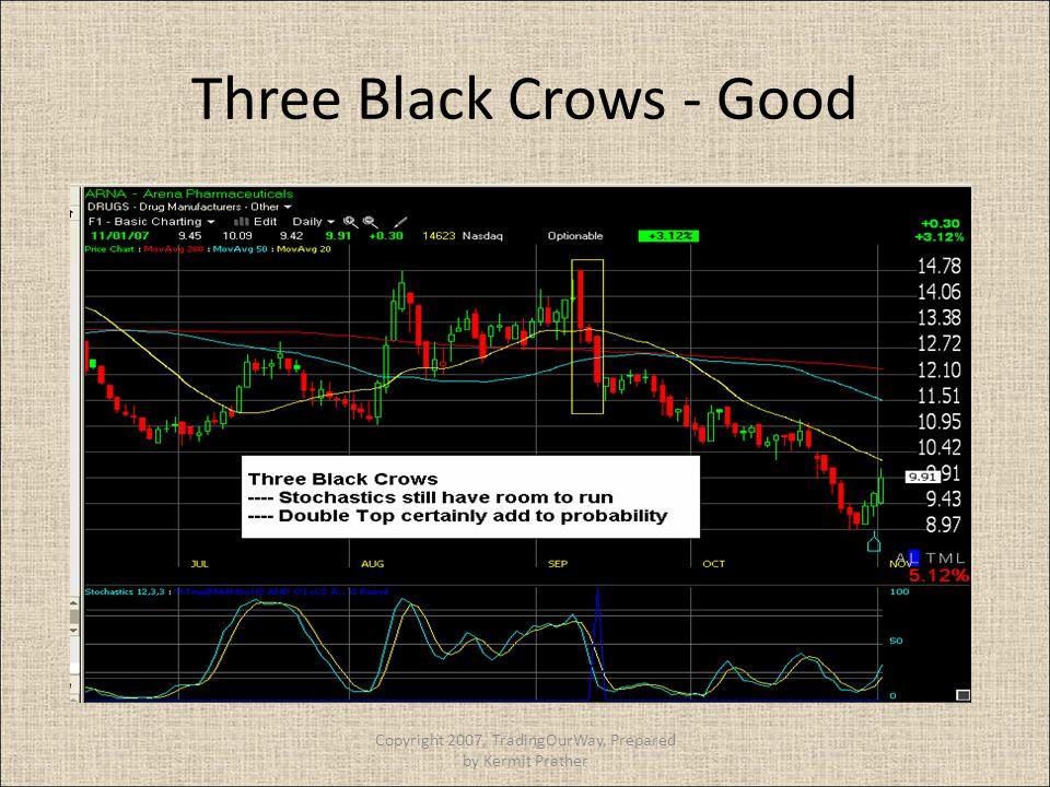 Three Black Crows - Good Copyright 2007, TradingOurWay, Prepared by Kermit Prather
