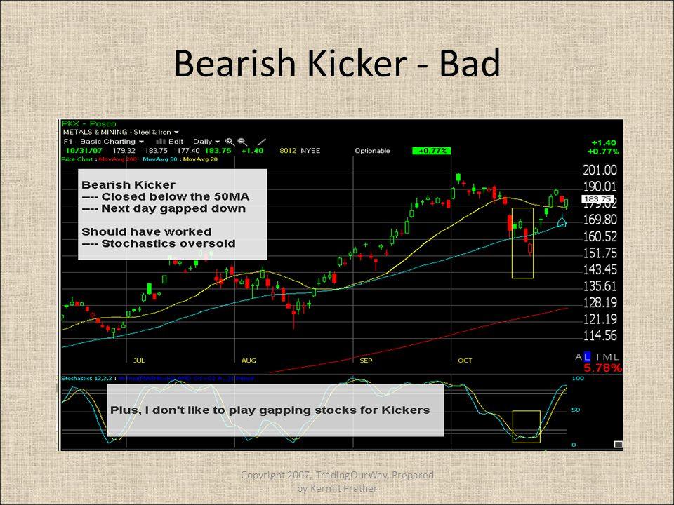 Bearish Kicker - Bad Copyright 2007, TradingOurWay, Prepared by Kermit Prather