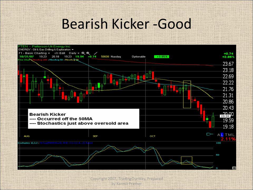 Bearish Kicker -Good Copyright 2007, TradingOurWay, Prepared by Kermit Prather