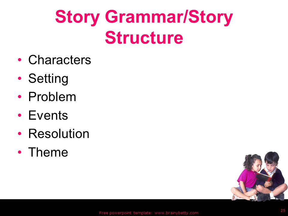 Free powerpoint template: www.brainybetty.com 25 Story Grammar/Story Structure Characters Setting Problem Events Resolution Theme