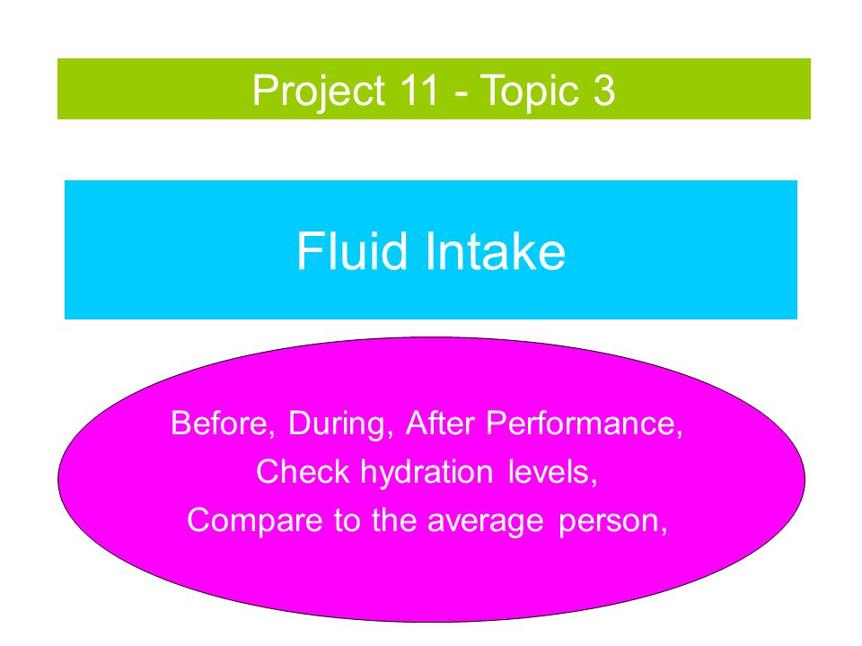 Fluid Intake Before, During, After Performance, Check hydration levels, Compare to the average person, Project 11 - Topic 3